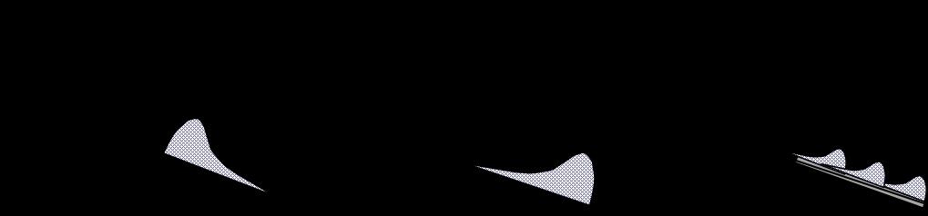 摩擦型グラウンドアンカーの応力分布